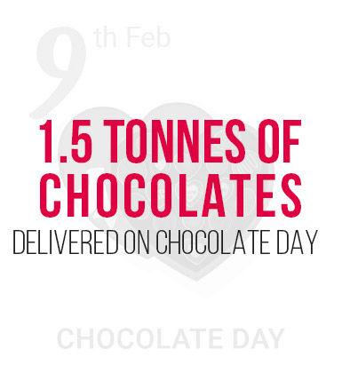 Valentine Gifts Online Valentines Day Gift Ideas Ferns N Petals